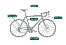 Bisiklet Kadro Boyu Ölçme ve Kişiye Göre Kadro Seçimi